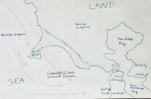 Funston Convergence hand-drawn diagram