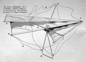 Standard Rogallo components by Don Murray