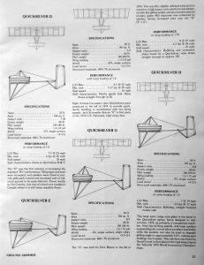 Quicksilver D to H specifications published in Ground Skimmer, December 1975