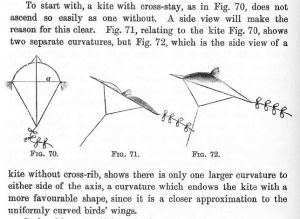 Lillienthal kite drawings