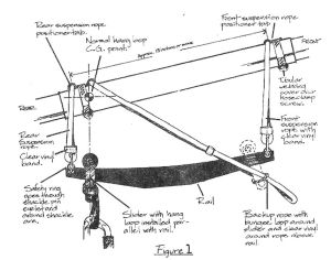 Mission Soaring Center hang glider 'speed rail' drawing