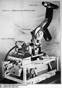 Hang glider test rig gear of late 1970s