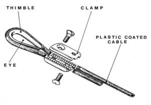 Clamp over plastic coated cable